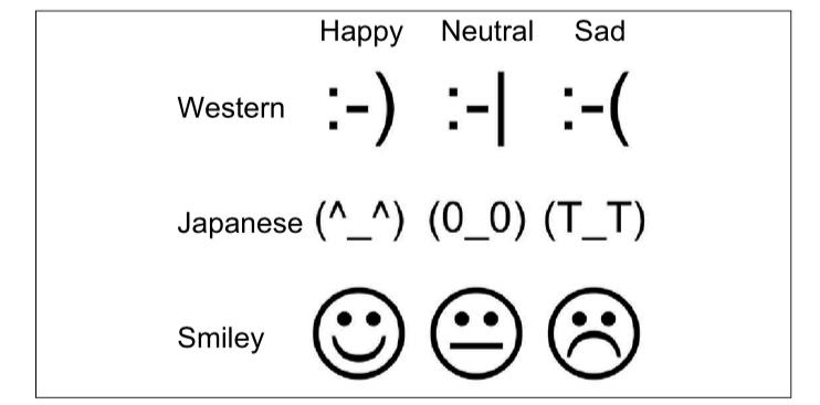 اموتیکون (Emoticon)